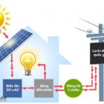 Năng lượng mặt trời có tạo ra điện vào buổi tối không?